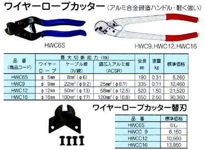 HIT wire rope cutter (aluminum alloy forging steering wheel) HWC9