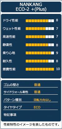 【送料無料】【サマータイヤ】NANKANG(ナンカン)ECO-2+(PLUS)235/50R19(235/50-19235-50-19インチ)タイヤのAUTOWAY(オートウェイ)