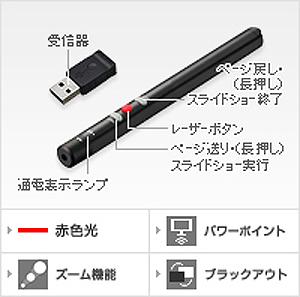 コクヨ パワーポイント対応タイプ レーザーポインター(赤色光) ELP-R30