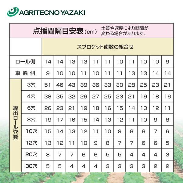 【アグリテクノ矢崎】クリーンシーダ播種ロール3個セット
