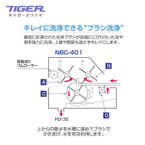【タイガーカワシマ】苗箱洗浄機洗ちゃんNBC-401
