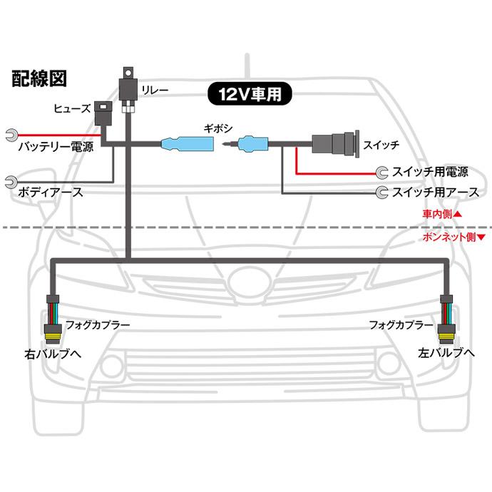 Swell Azzurri Daihatsu Mobius Zvw41N H25 4 Mc To Retrofit Fog Wiring Wiring 101 Dicthateforg