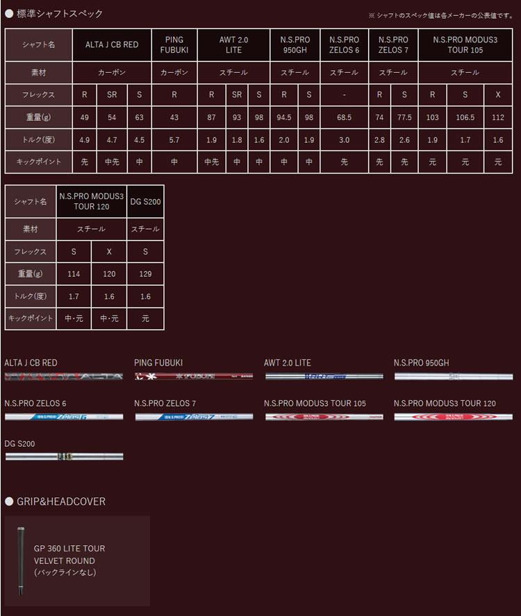 〈ポイント10倍〉特注品/納期2-3週間 PING/ピンゴルフ G410アイアン 6I-Pwの5本セット AWT 2.0 LITE スチールシャフトモデル