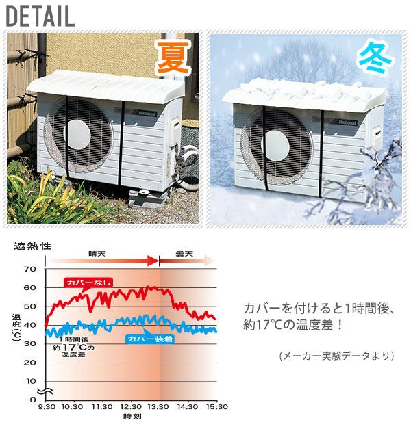 실외 기 커버 차일 와이드 에어컨 커버 냉각기 실외 기 커버 단골 에어컨 직사 광선 雨よけ 간단 인슐레이션 단 열 차양 절약 절약 절약 외관 Aircon Hiyoke_k-7342 B788 PG-05161