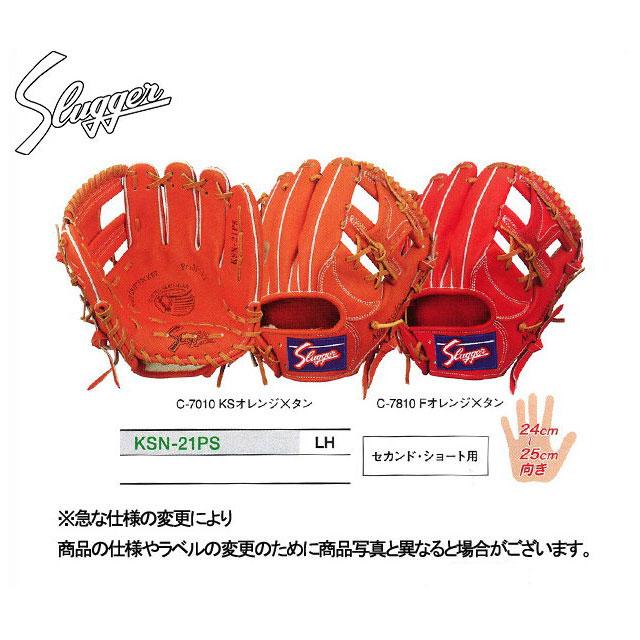 【久保田スラッガー】 軟式グローブ グラブ 【軟式内野手】 KSN-21PS