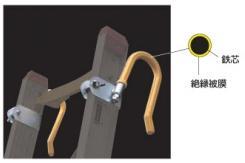 【新型へ】【代引不可・日時指定不可】ハセガワ(長谷川工業)はしご用オプション フックUS用 【2個 1セット】