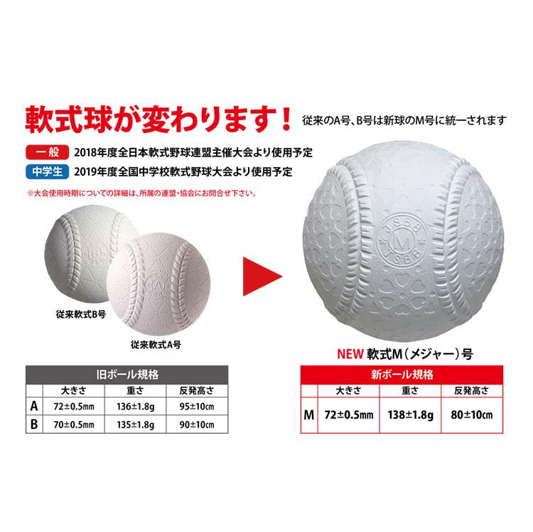 ナガセケンコー新軟式公認試合球M号(1球売り)M球ball17
