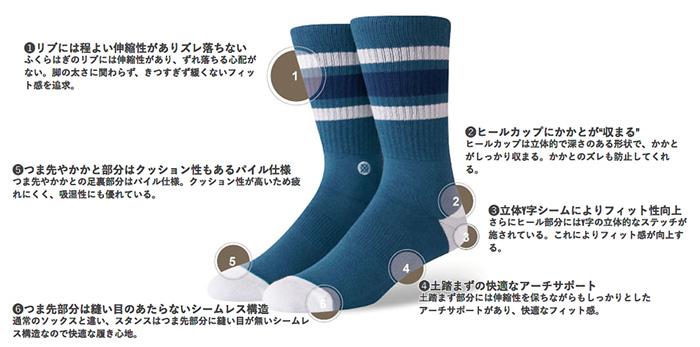 あす楽STANCEスタンス野球ソックス靴下MLB公認メジャー球団キャラM545A18sta18fw