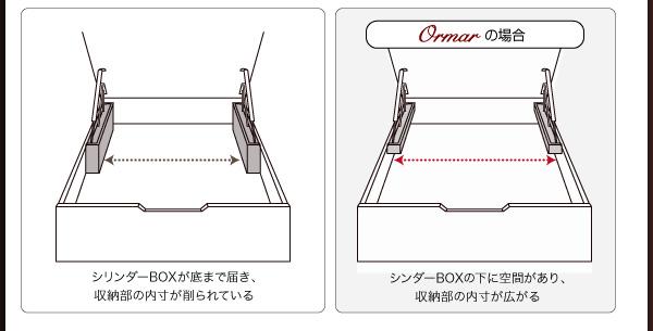シンプルデザイン ガス圧式大容量跳ね上げベッド ORMAR オルマー 薄型スタンダードボンネルコイルマットレス付き 横開き セミシングル グランド 薄型付き セミシングルベッド ヘッドレスベッド 収納付きベッド 収納ベッド 跳ね上げ収納ベッド 一人暮らし 0