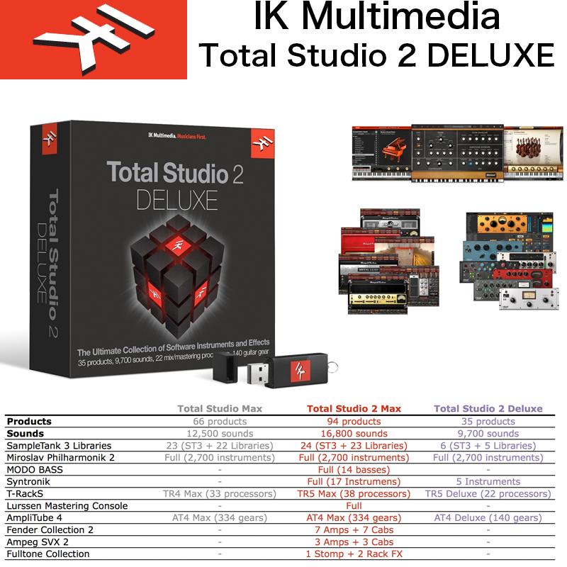 IK MULTIMEDIA | Total Studio 2 DELUXE / IKマルチメディア トータルスタジオ 2 デラックス / SampleTank, Miroslav Philharmonik 2などバンドル 送料無料 国内正規品