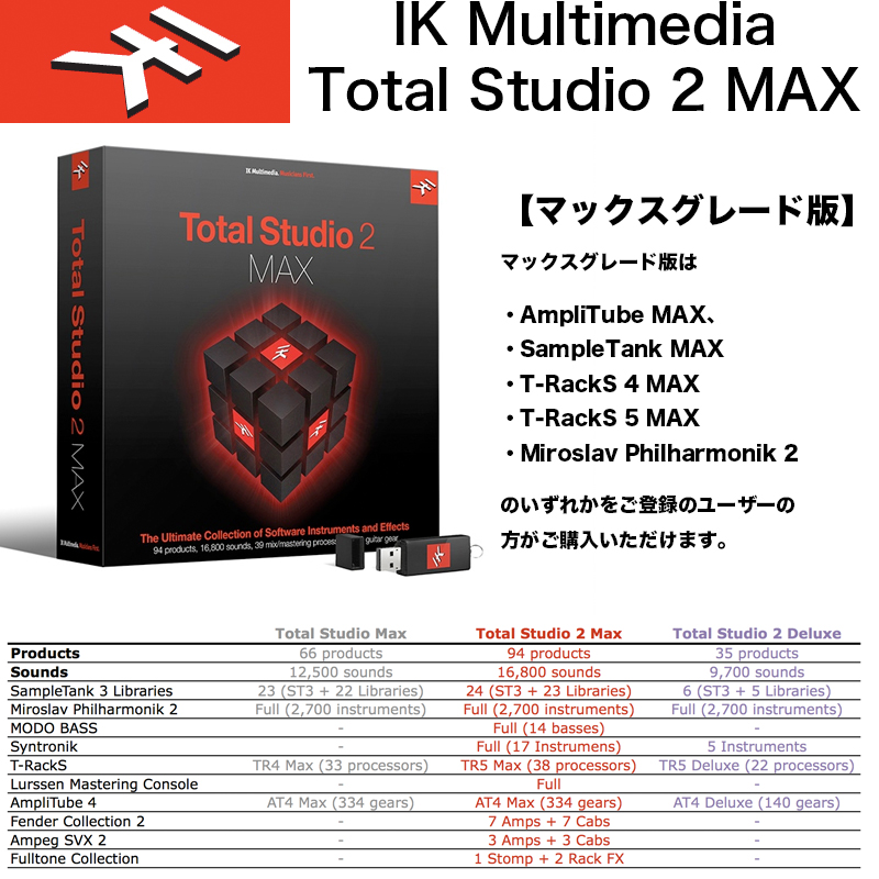 IK MULTIMEDIA | Total Studio 2 MAX マックスグレード版 / IKマルチメディア トータルスタジオ 2 マックス 国内正規品 送料無料