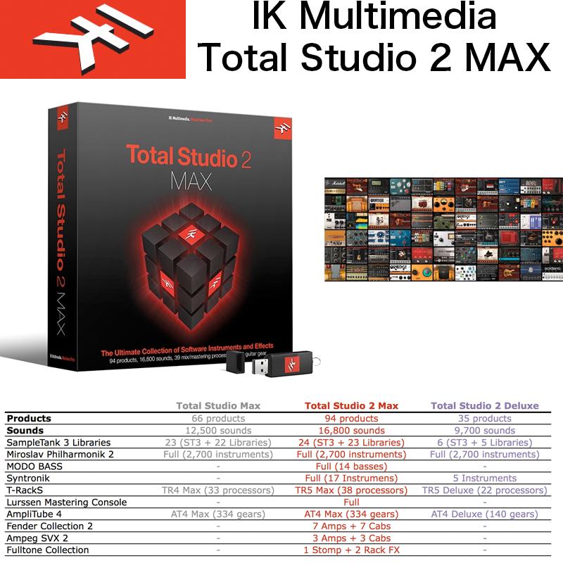 IK MULTIMEDIA | Total Studio 2 MAX / IKマルチメディア トータルスタジオ 2 マックス / AmpliTube, T-RackS,SampleTank, Miroslav Philharmonik 2, MODO BASSなどバンドル 送料無料