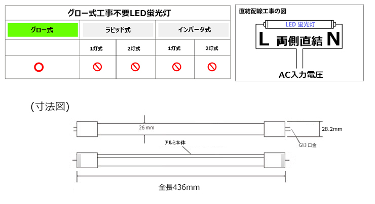 LED蛍光灯 15W 直管 電球色 昼白色 昼光色 LT15K-III ビームテック