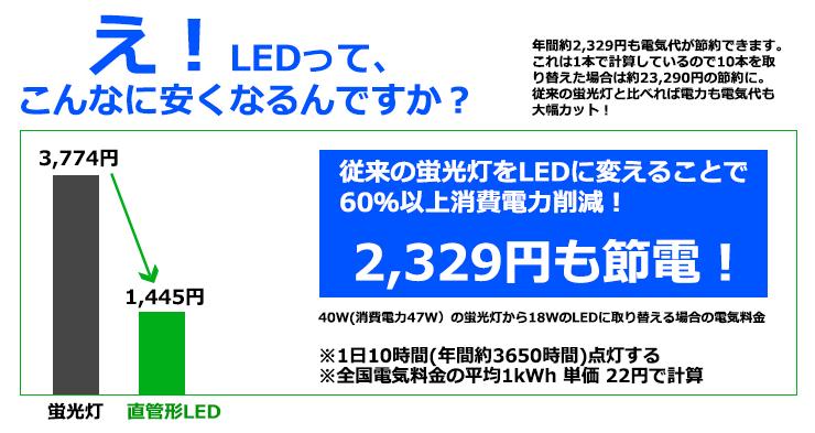 LED蛍光灯 20W 直管 赤 緑 青 アンバー ピンク LT20RGBOP ビームテック
