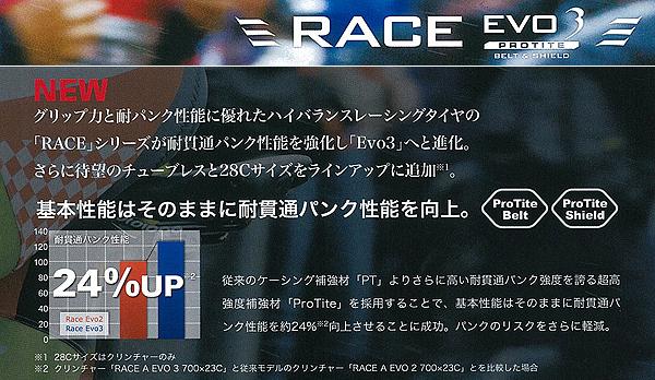 Panaracer (파 나 레이서) RACE type L EVO3 (Light) 레이스 타입 L 700C 20C 23C 25C 28C 자전거 타이어 경량 bebike