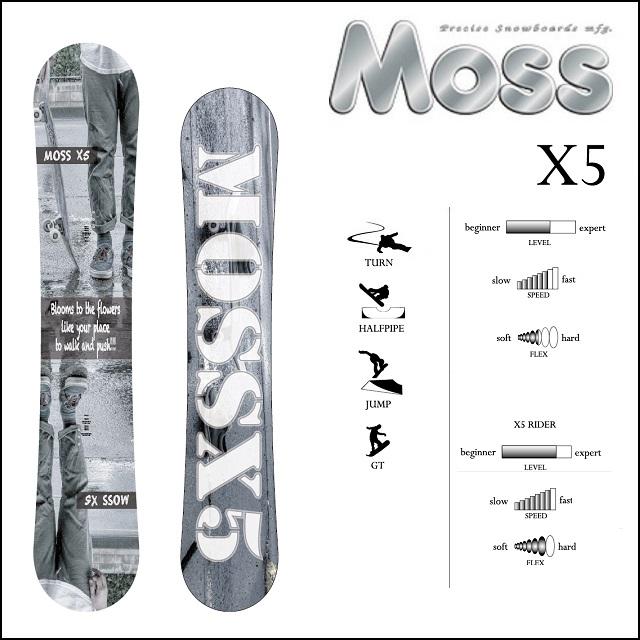 18-19 MOSS モス スノーボード X5 バイファイブ