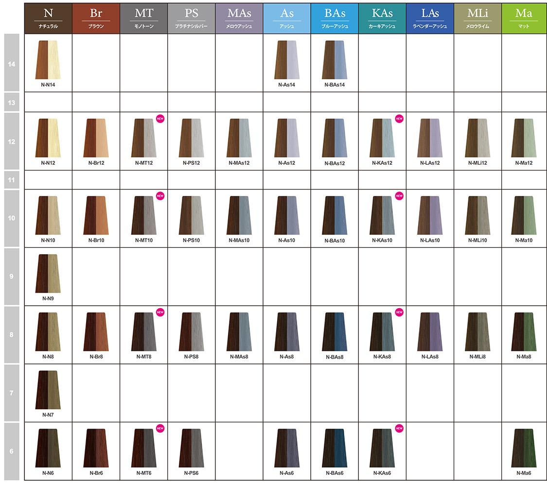 ナプラ ナシード カラー ファッションカラー N,Fbe フォギーベージュ [レターパックは4本まで発送可] 白髪染め ヘアカラー 通販  2/10更新♪|ベリーズコスメ