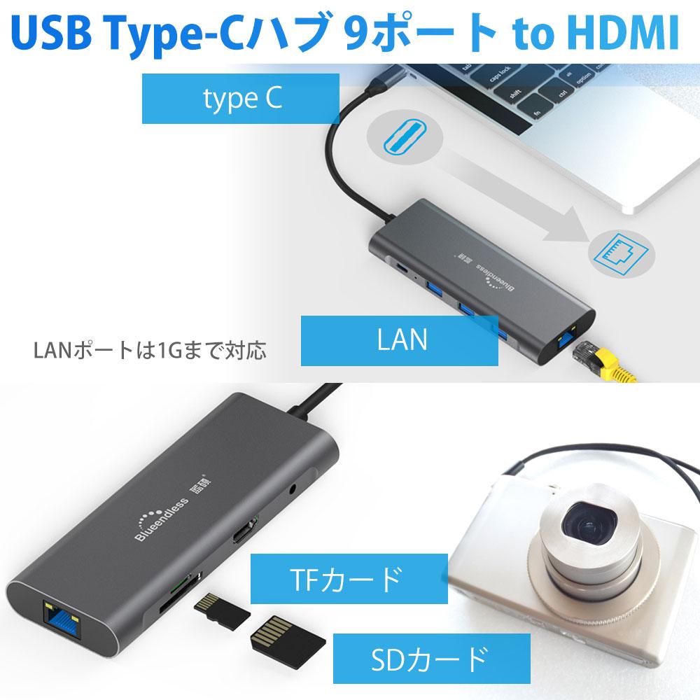 【楽天市場】USB Type-Cハブ 9ポート To LAN端子 変換アダプター USB3.0 4K プロジェクター