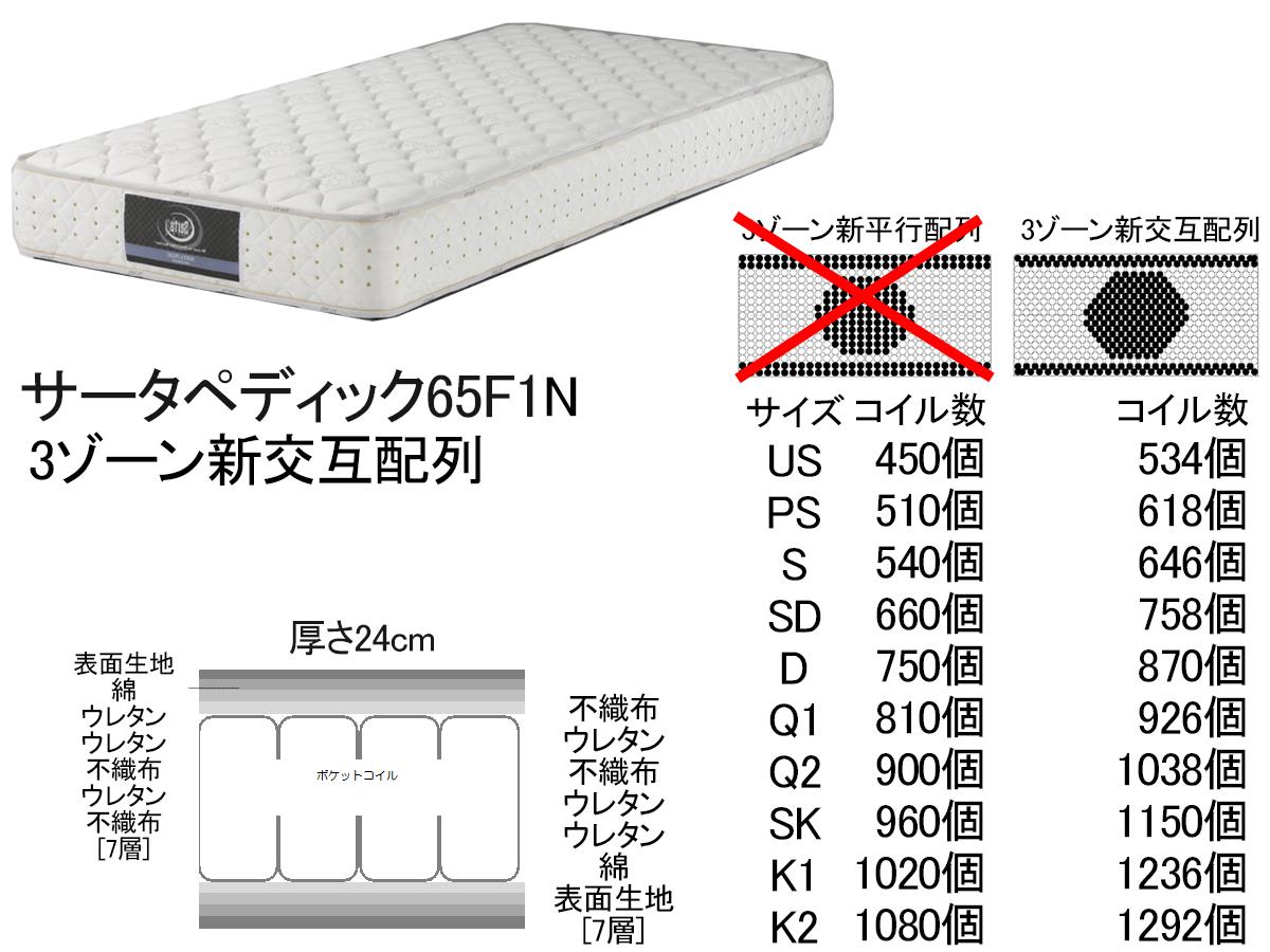 【開梱設置送料無料:梱包廃材引取り処分】サータペディック65F11N3ゾーン新交互配列Dサイズ幅139cmダブルサイズサータベッド serta ポケットコイル