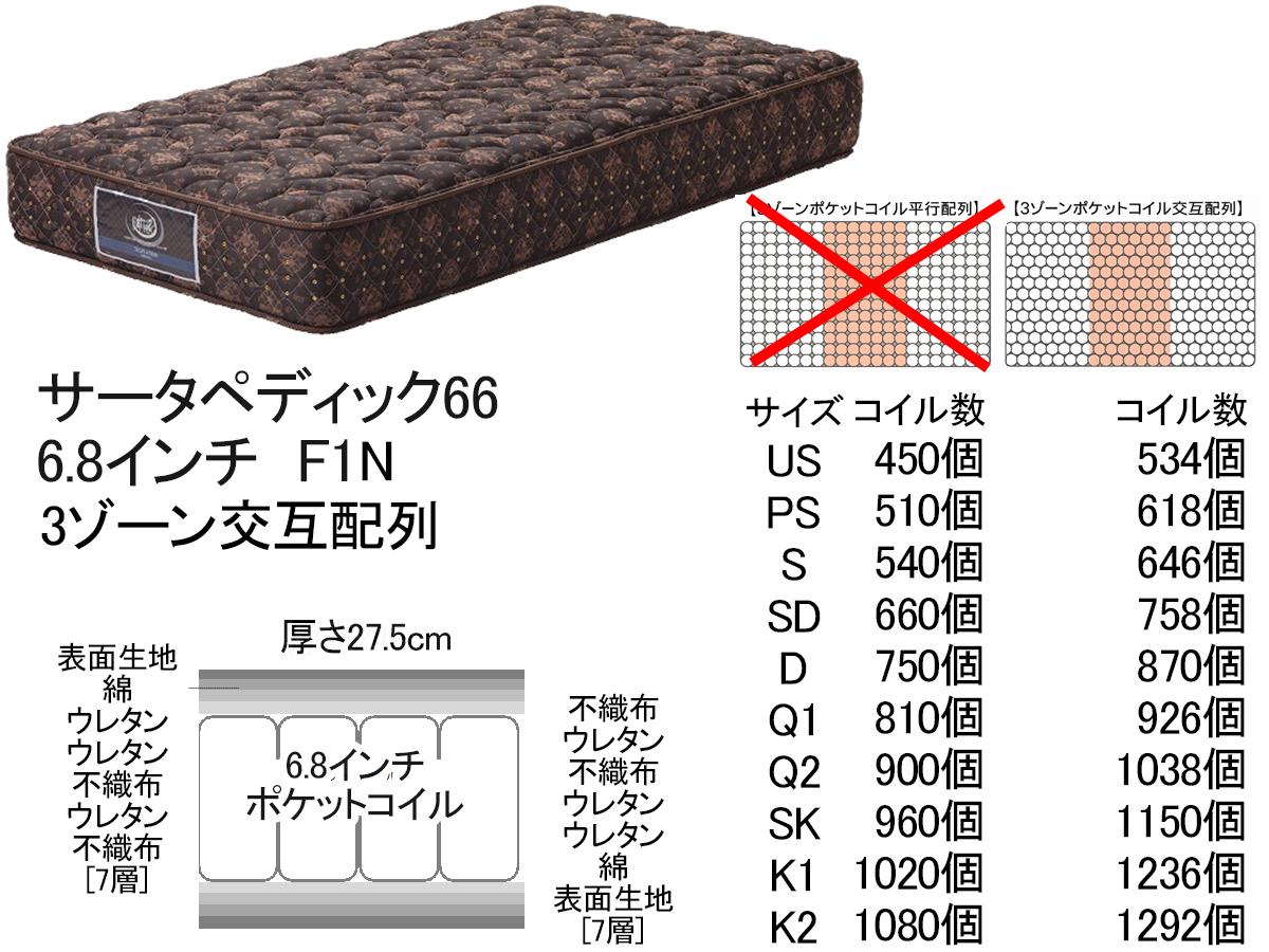 【開梱設置送料無料:梱包廃材引取り処分】サータペディック66F11P6.8インチ3ゾーン交互配列SDサイズ幅122cmセミダブルサイズサータベッド serta ポケットコイル