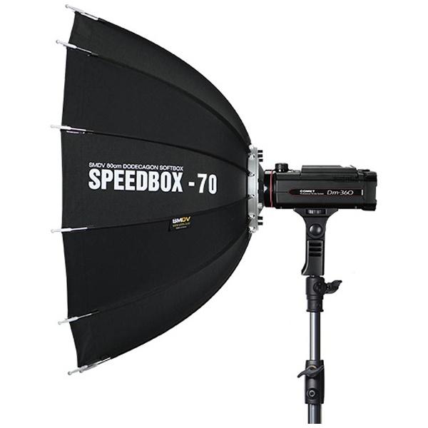 【送料無料】 SMDV SPEEDBOX-70 Dm用 SMDVSB70DM[SMDVSB70DM]