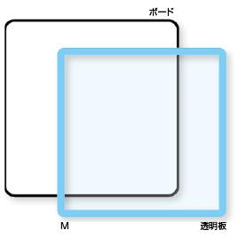 マルチラーニングボード M【黒板・ホワイトボード用品/ホワイトボード】
