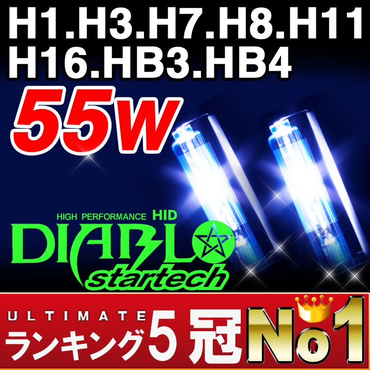 Period limited HID Kit 55 W ◆ high-quality H1 H3 H4 H7 H8 H10 H11 H16 HB3 HB4 PHILIPS burner adopt high-spec single HID bulb Kit