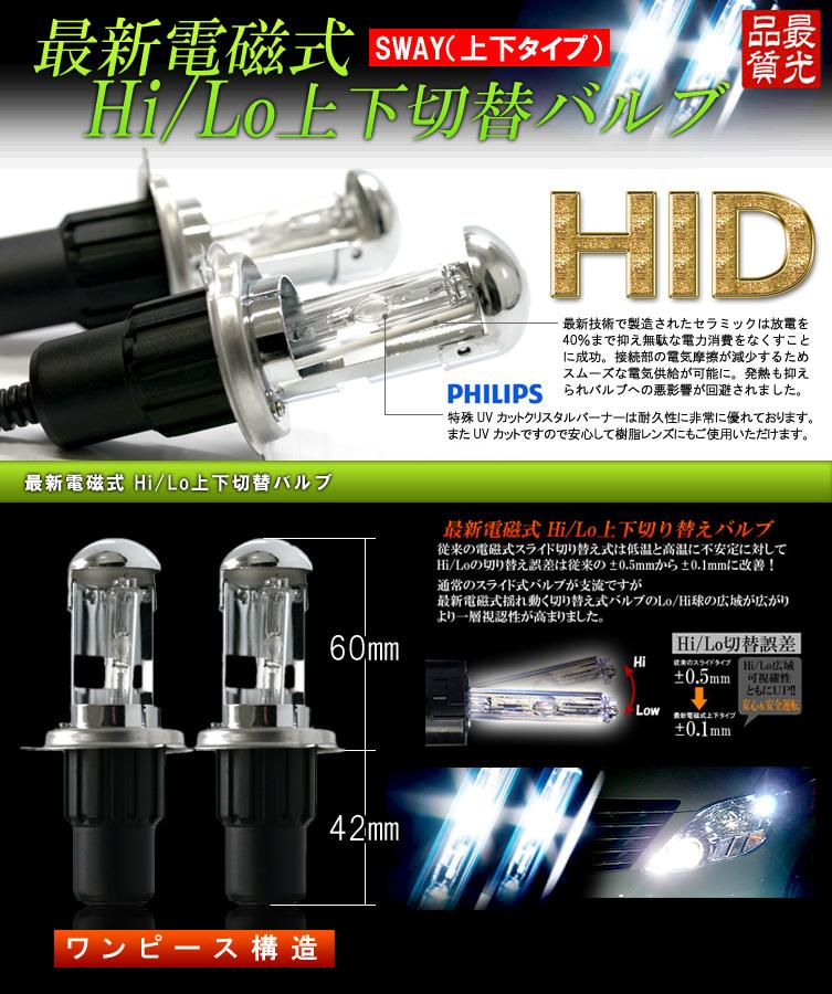 HID 키트 EVO 초박형 밸러스트 H4 (Hi/Low 바꿀 식) 4300K ~ 10000K 최근 IC 디지털 칩 안정기 사용 오토바이 HID 풀 키트 HID 키트 35W