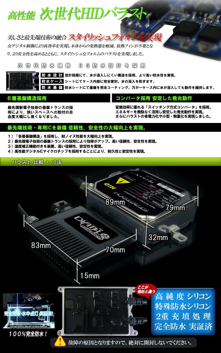 HID 키트 H4 (Hi/Lo) 55W HID 풀 키트 최신 디지털 IC 칩 밸러스트 채택 4300K 6000K 8000K 10000K