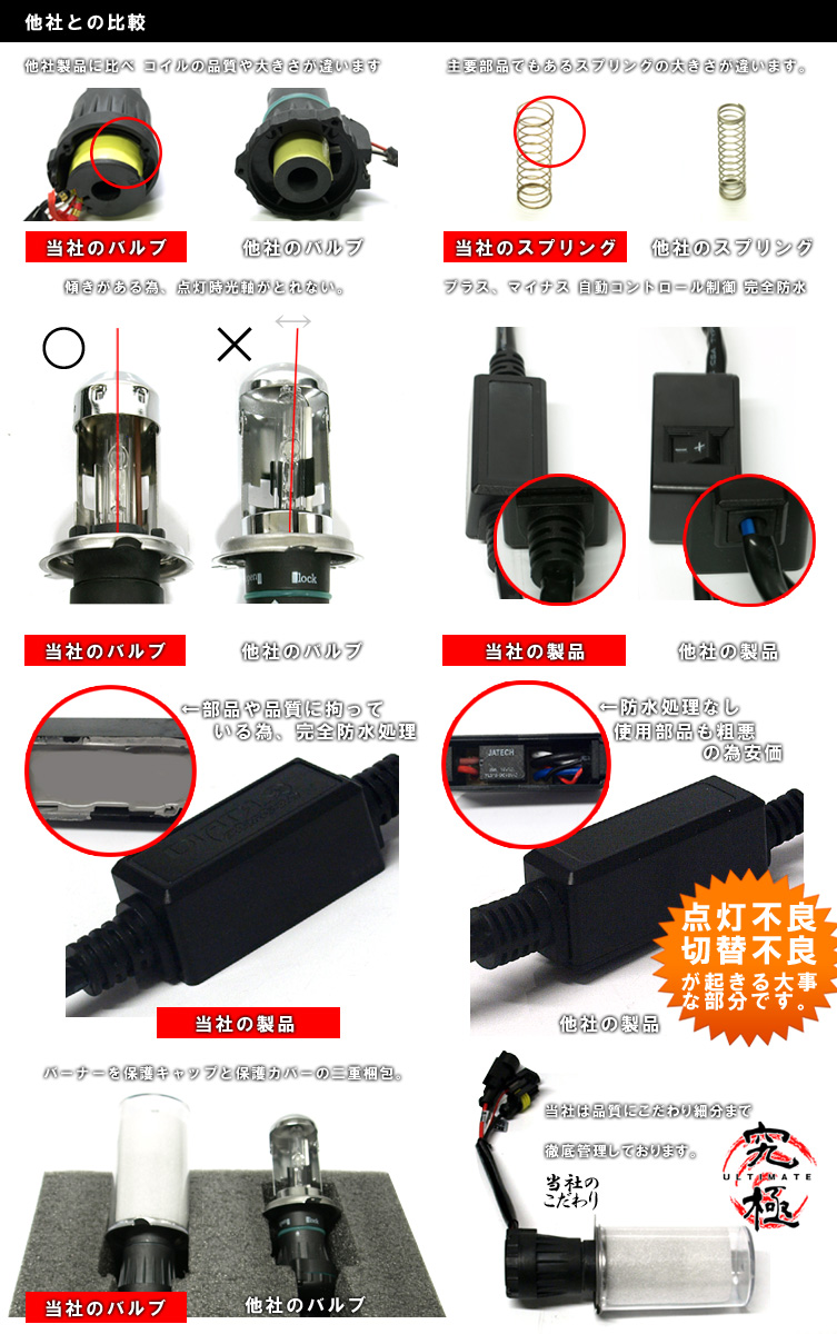 HID 키트 H4 55W (Hi/Lo 대안적인) 궁극적인 4300K 6000K 8000K 10000K 12000K HID 릴레이 레즈/HID 전체 키트/HID 밸브