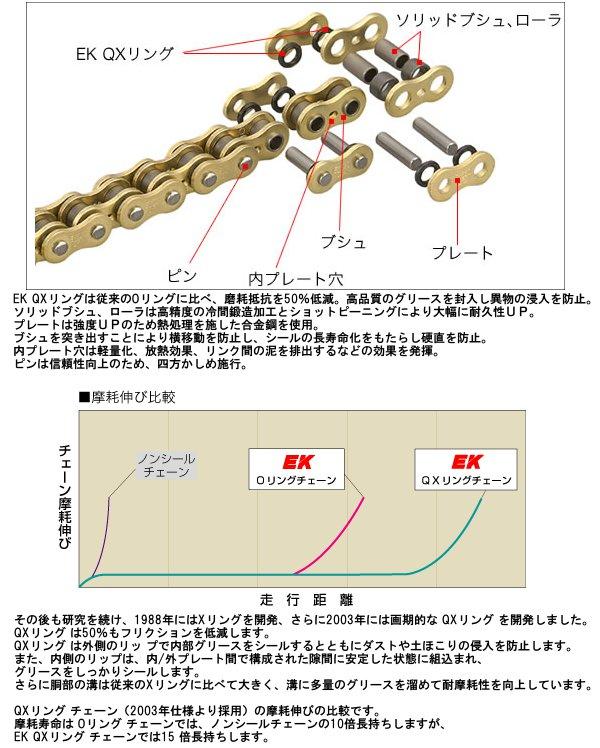 enumachien 428尺寸強化鏈子140鏈接SPJ鋼鐵428SR-140L EK鏈子CHAINS
