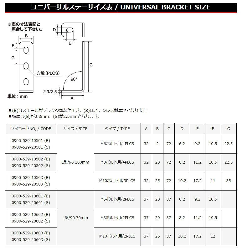 키타코0900-529-10603유니하″사르스테이 SPCC φ10 L형/90 70 MM 2.3 T KCON