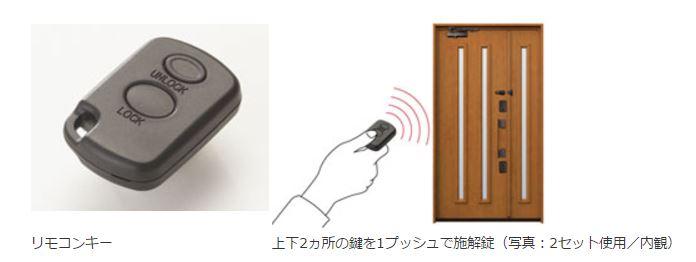 三協アルミ 後付電池錠「ATキーガル」miwaロック PSシリンダー専用品 MIWA FDGVARB NA