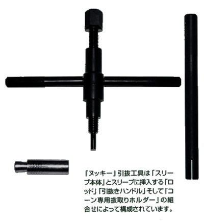 アンカー 引抜工具 ナニワ建設機材 ヌッキー NK-1/2W【460】【ラッキーシール対応】