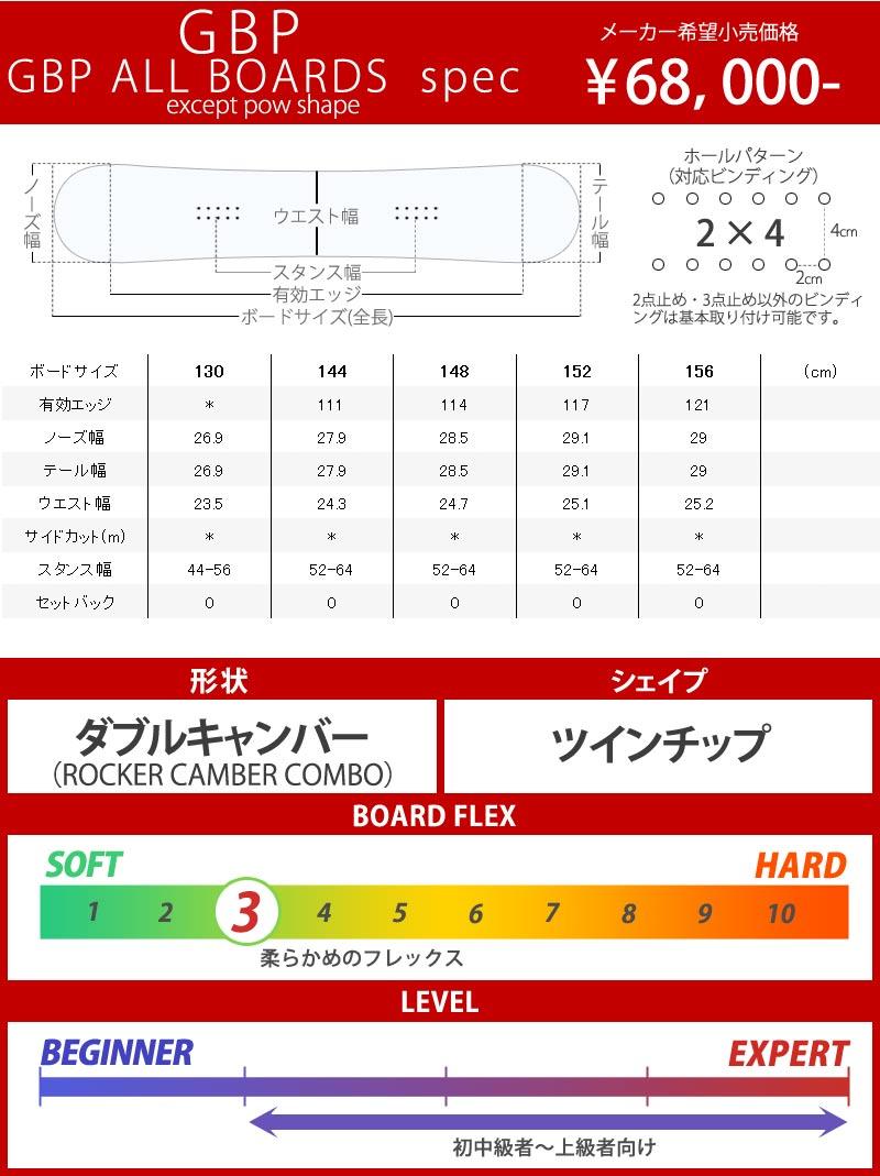 スノーボード 板 ジービーピー ロッカーキャンバーコンボ メンズ レディース GBP ROCKER CAMBER COMBOシリーズ 2019-2020   予約商品