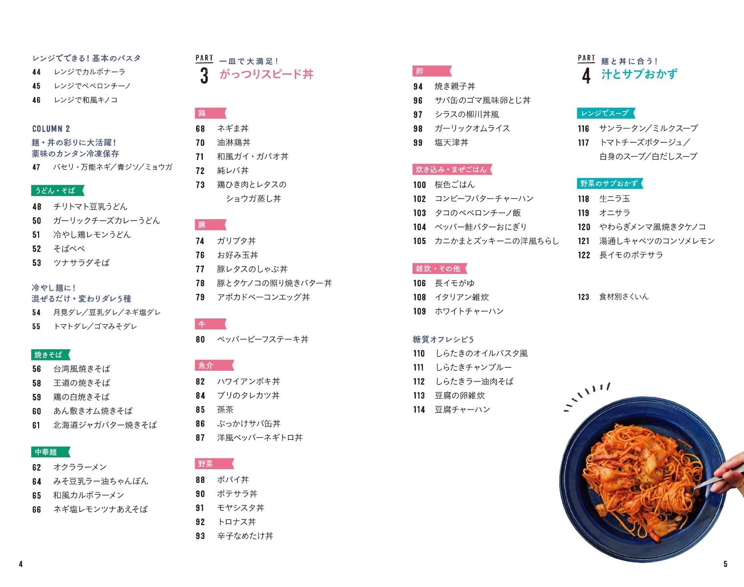 リュウジ 生姜 焼き