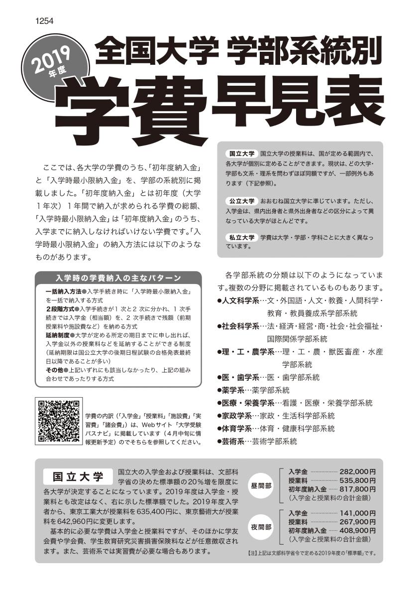 大学 日程 国立 入試