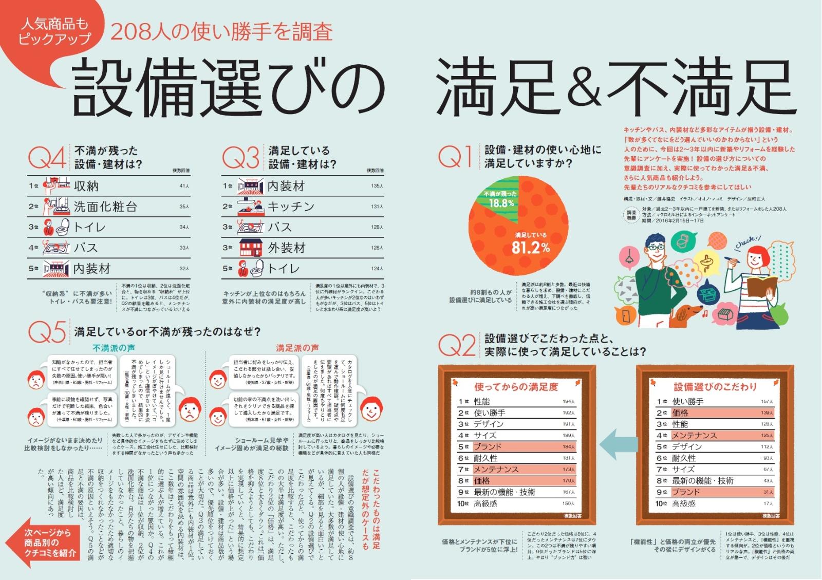 リフォームに最適!最新情報~新商品&人気・定番