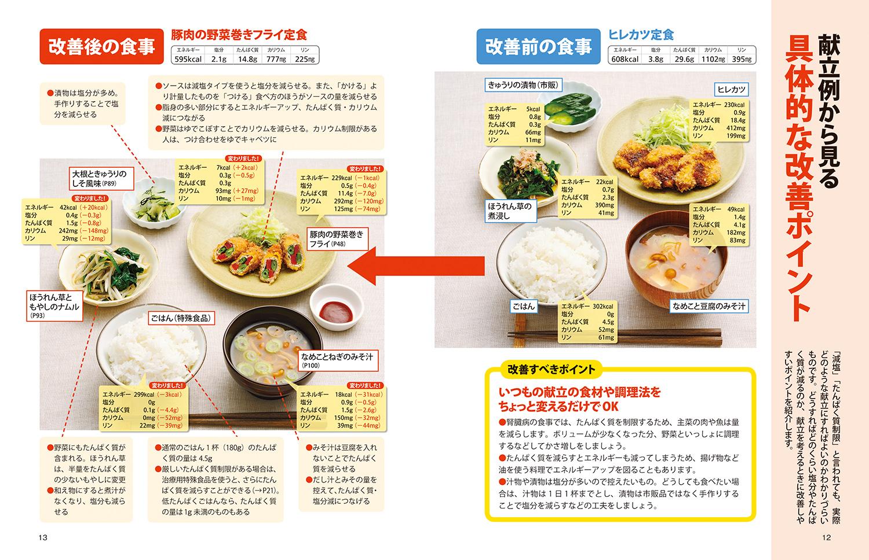 レシピ 腎臓 病 食事