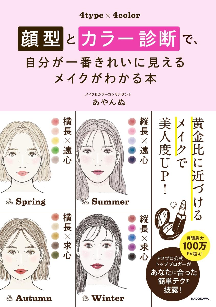 顔 の 黄金 比 診断
