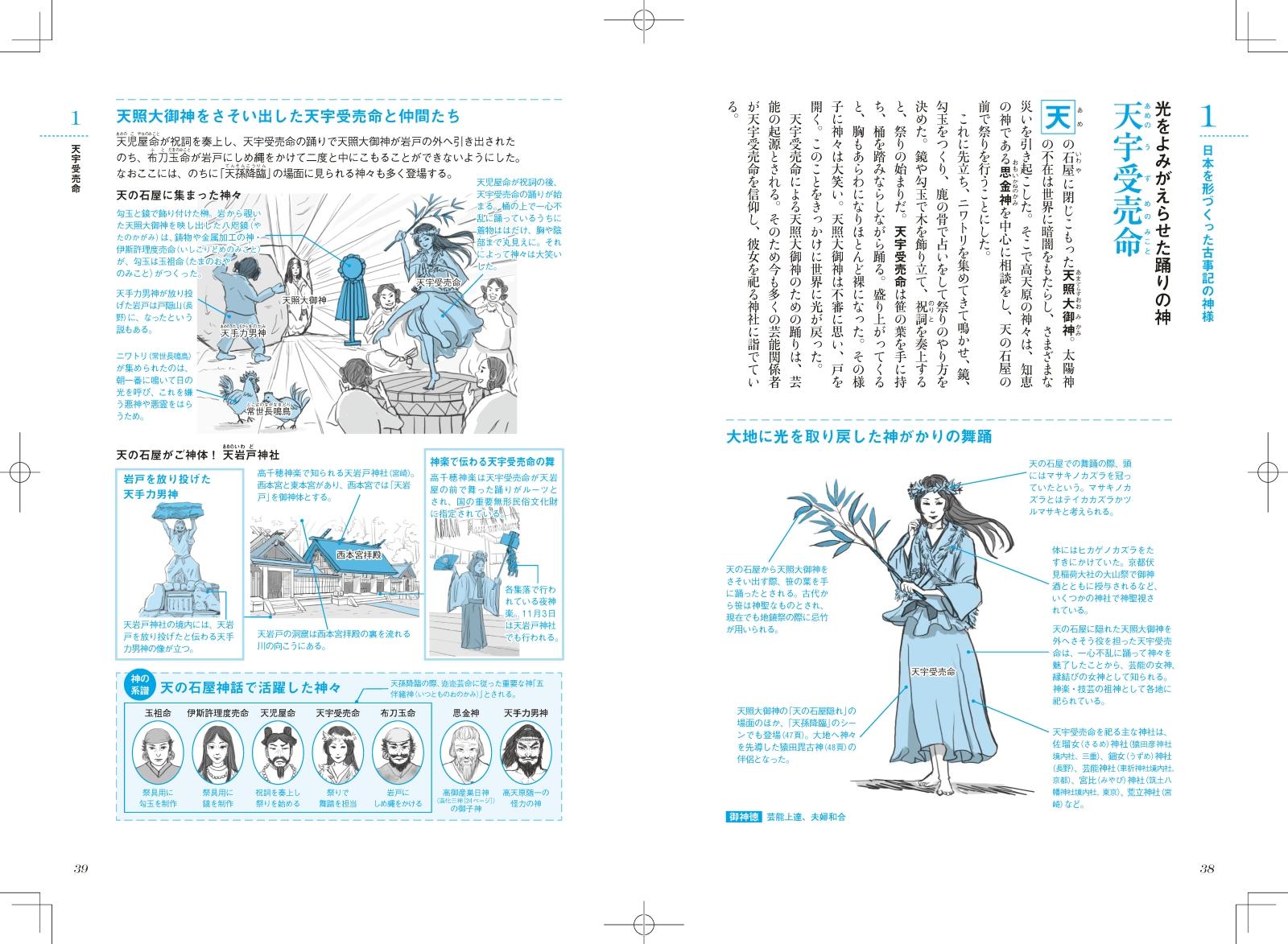 日本の神の一覧 - List of Japan...