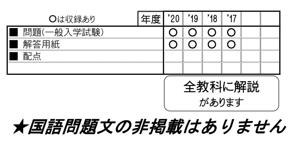 国際 学校 付属 九州 大学 高等