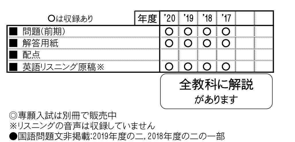 福岡 工業 大学 入試