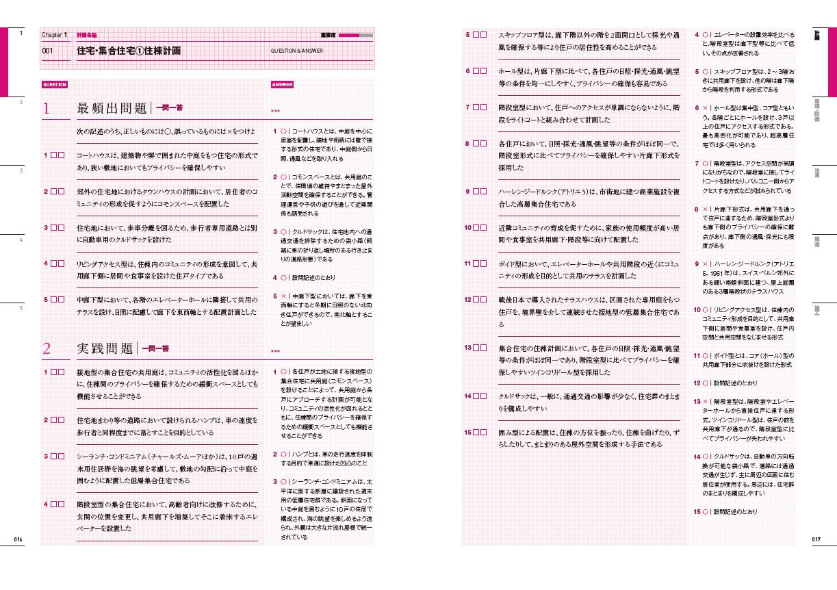 1級建築士スピード学習帳(2018)建築知識