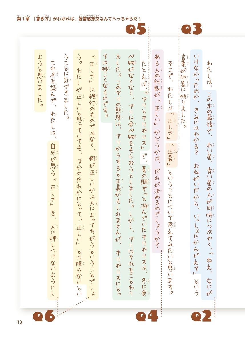 感想 小学生 読書 例 書き方 文