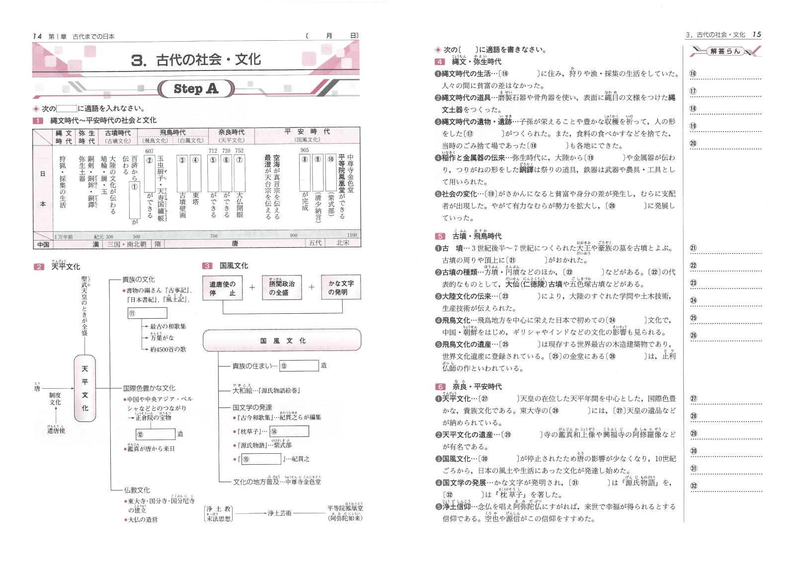 テスト ハイ クラス 小6/ハイクラステスト 文章題・図形