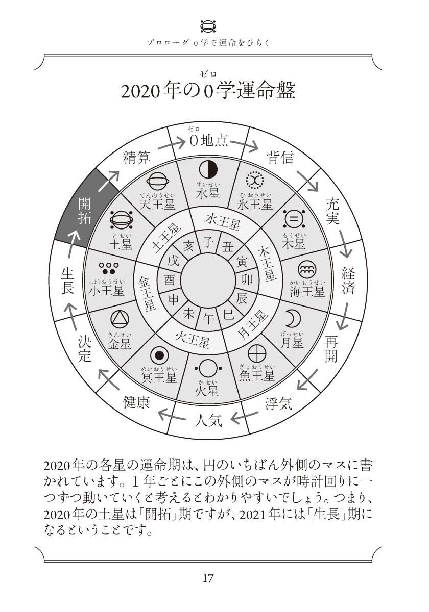 六 星 占 術 土星 人 プラス 2020