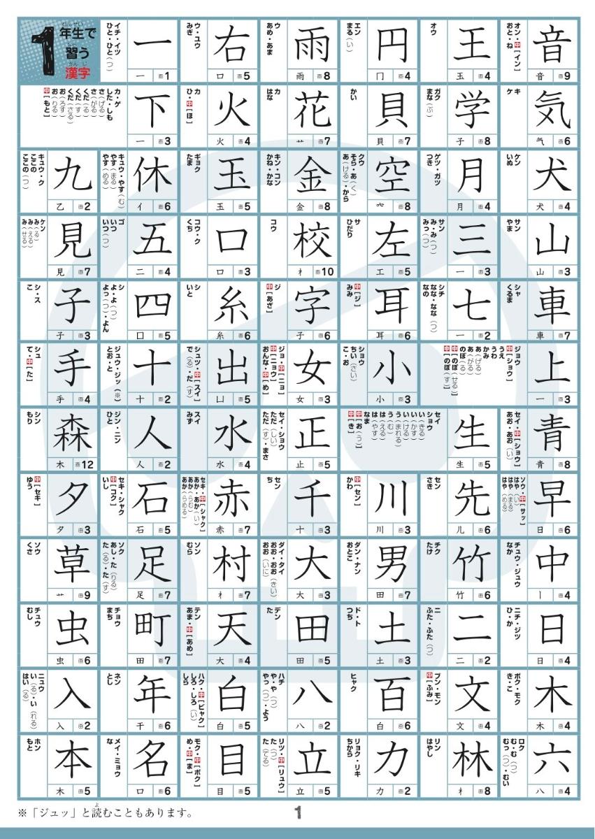 漢字 ドリル 6 年生