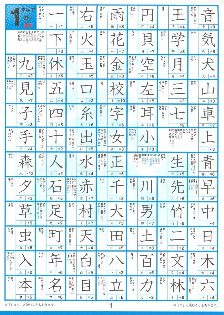 くりかえし 漢字 ドリル 5 年生 1 学期