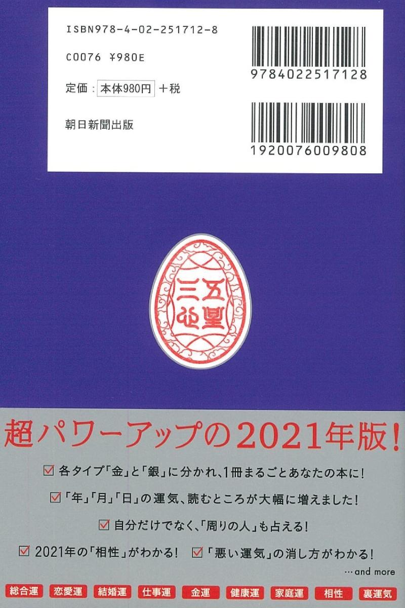 の イルカ 2020 銀